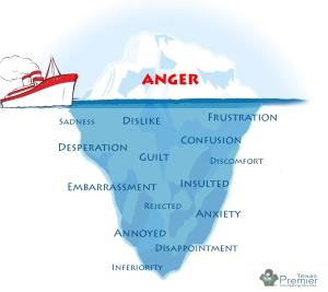 anger_iceberg